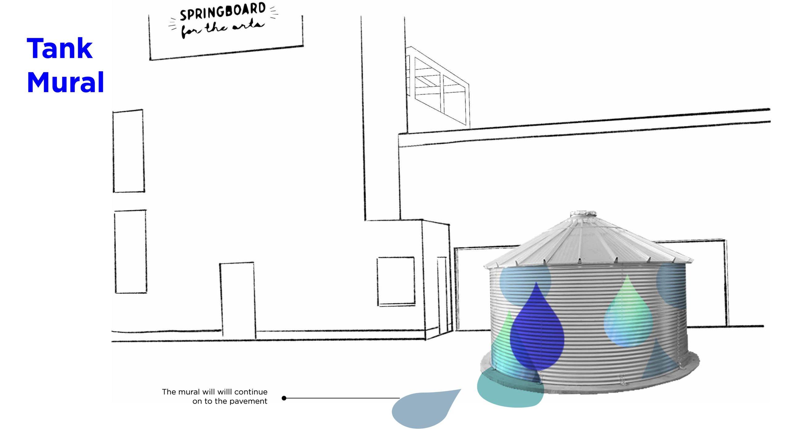 Ua Si Water Tank